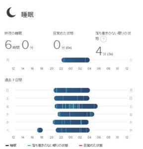 Fitbitの睡眠の記録