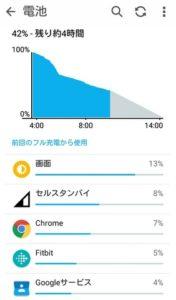 バッテリーの変化