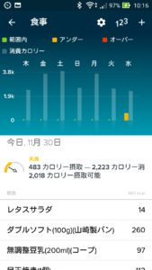 Fitbitアプリ食事のカロリー